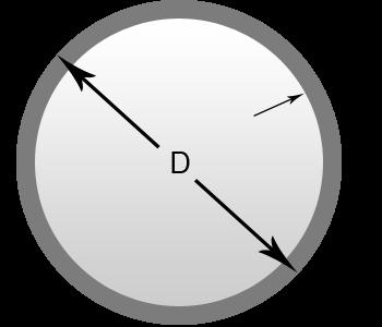 kontos-wires-diametros-swlhnas